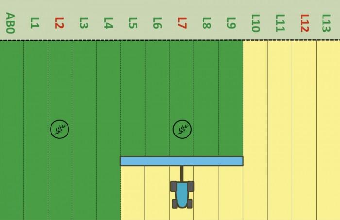 Ajo-opastimilla voi merkitä erilaisia pistemäisiä kohteita pellolla. Opastimesta valitaan kartoitusvalikko, ja valitaan mikä merkkilaji pudotetaan kartalle traktorin nykyiseen sijaintiin. Merkkilajeille voi keksiä omiakin tarkoituksia. Kivimerkillä voi merkitä vaikka salaojakaivot ja heinikossa piileskelevät putkipyykit. Ajourien tekemistä voi helpottaa merkitsemällä uran sijainnin esimerkiksi hukkakauran merkillä ruiskutuksen aikana. Kun merkin pudottaa kartalle 10–20 metrin päähän päisteestä, muodostuu viive kylvötyötä ajatellen sopivaksi. Kun kone on saatu maahan ja nopeus oikeaksi, ehtii kuljettaja huomata hukkakauramerkin näytöllä ja tarkistaa, onko ajoura-automaatti samassa tahdissa. Toinen vaihtoehto on merkitä muistiin mille ajolinjalle urat pitää saada, ja laskea päässä näytöllä näkyvästä linjanumerosta onko kaikki kunnossa.